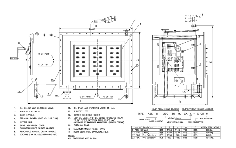 Rtcc Panel Wiring Diagram : On load gears